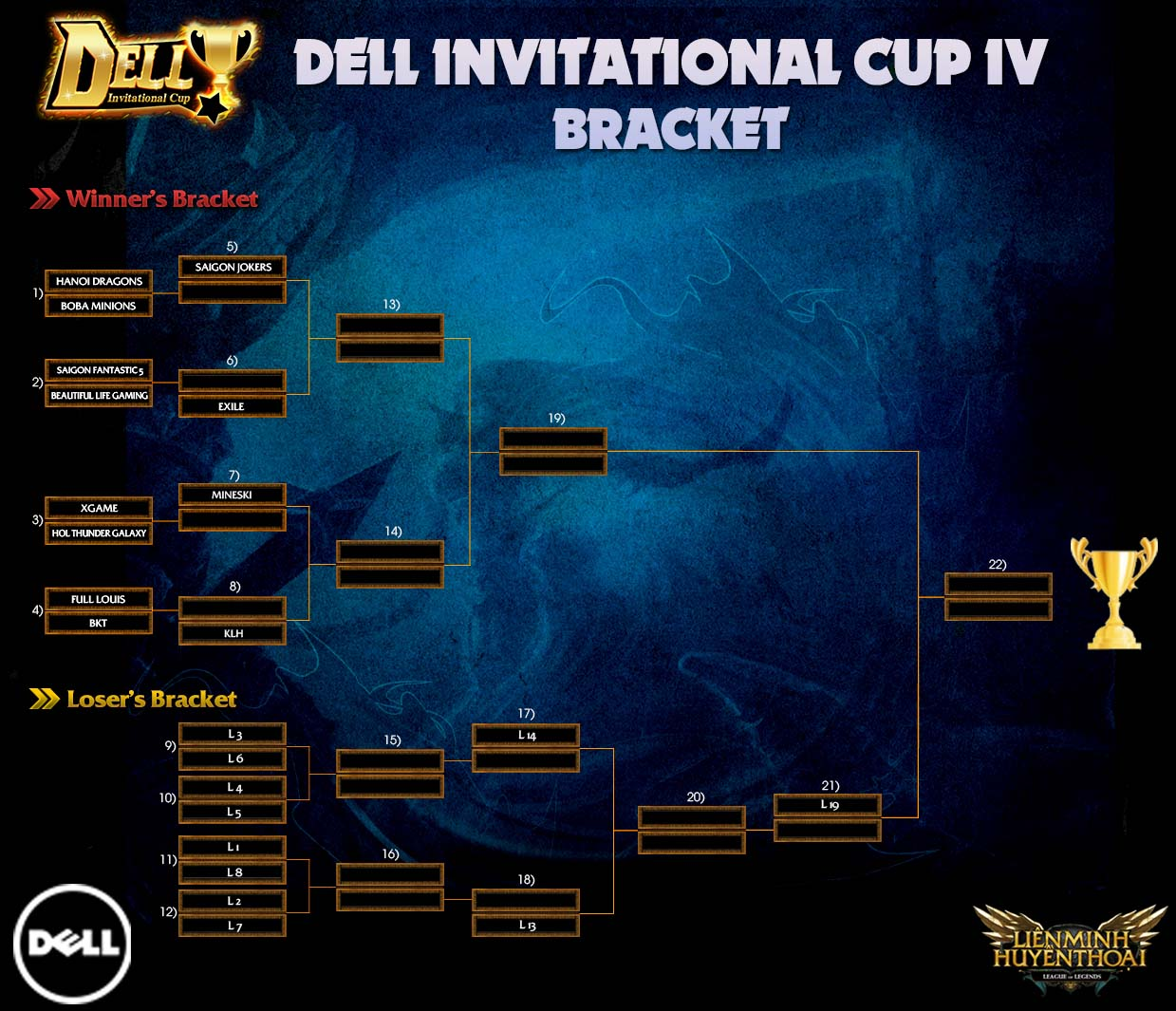 Bracket Dell_IV